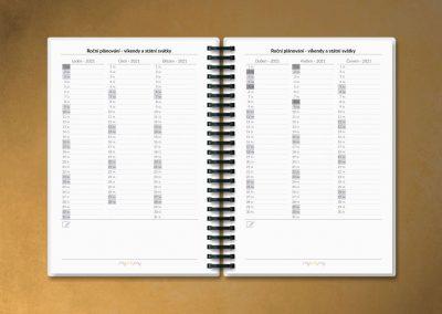 Chytrá náplň do diáře A5 - Roční plánování